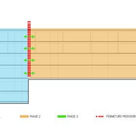 schéma de principe : phases de travaux