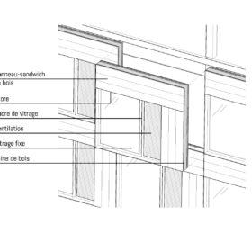 schéma de principe : module de facade